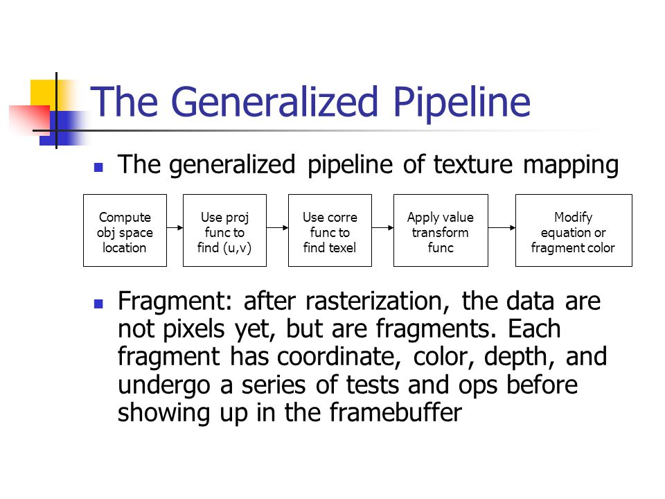 The Generalized Pipeline The generalized pipeline of texture mapping Fragment: after rasterization, the data are not pixels yet, but are fragments. Ea
