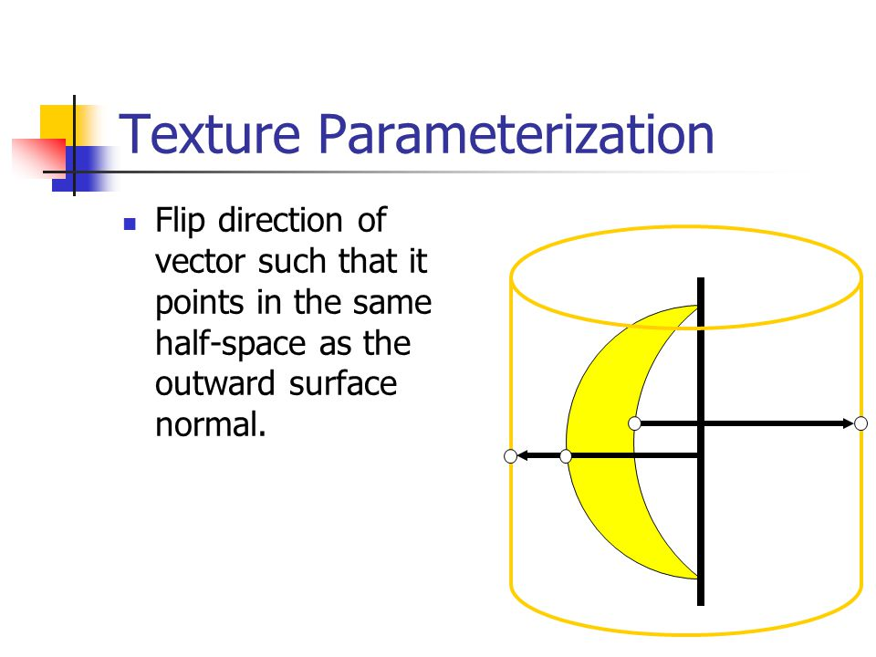 Texture Parameterization Flip direction of vector such that it points in the same half-space as the outward surface normal.