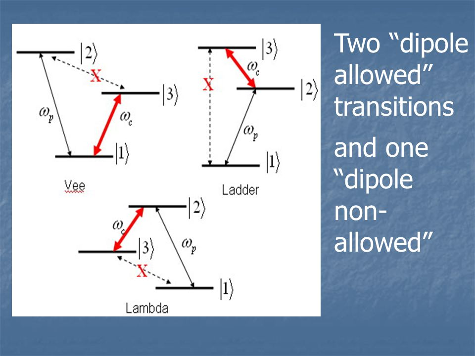 "Two ""dipole allowed"" transitions and one ""dipole non- allowed"""
