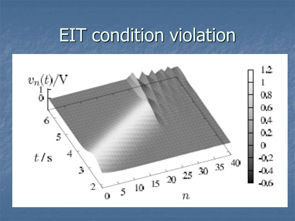 EIT condition violation