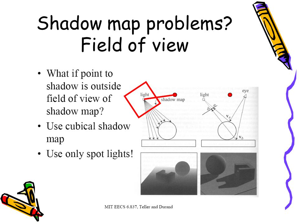 Shadow map problems? Field of view