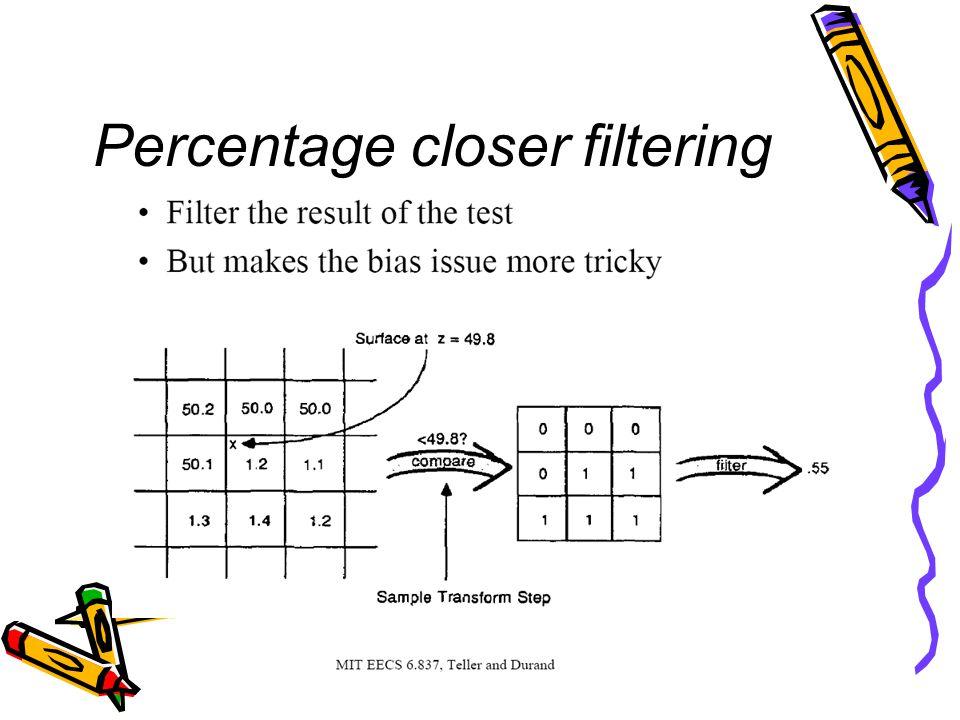 Percentage closer filtering
