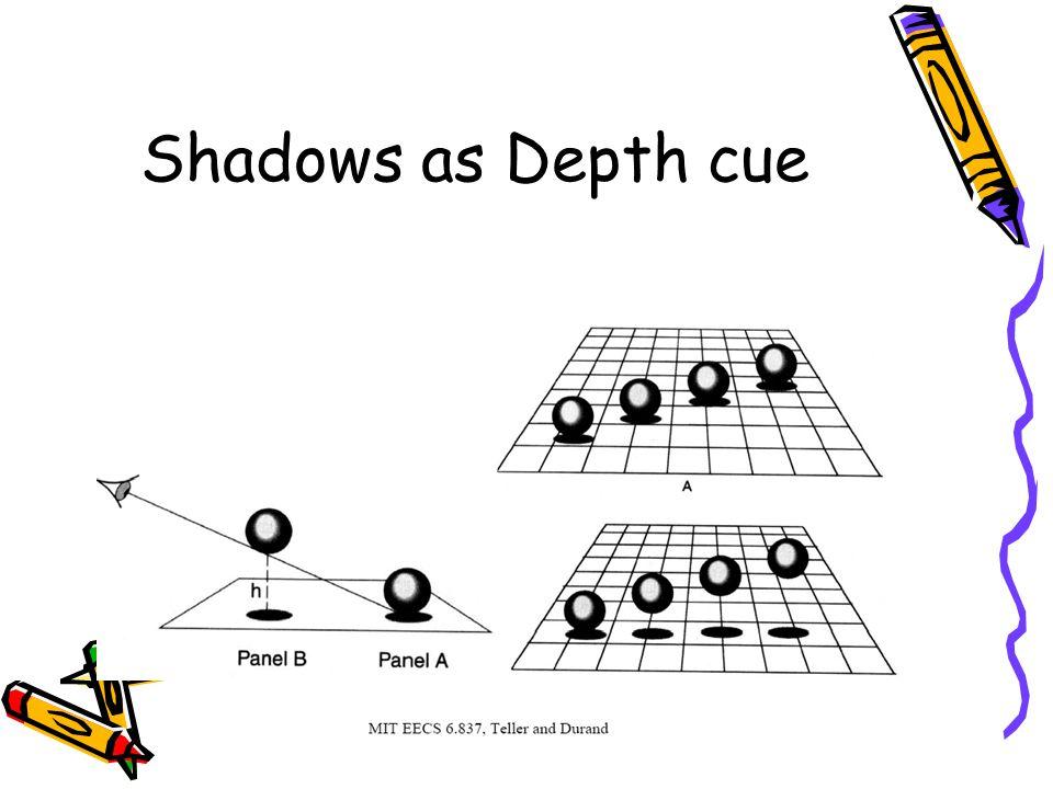 Shadow and Arts