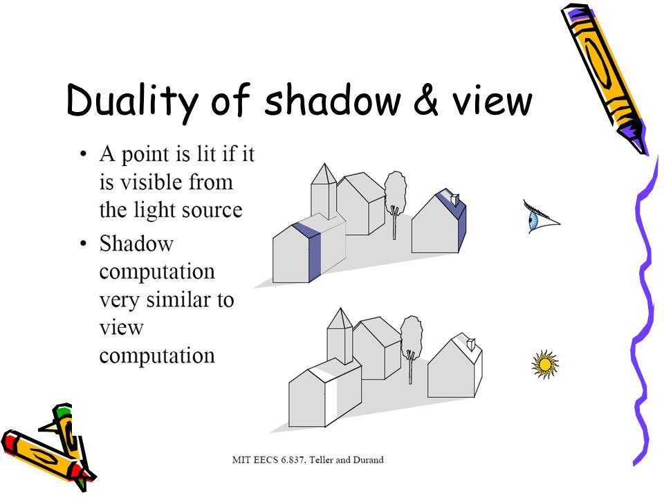 Shadow Ray