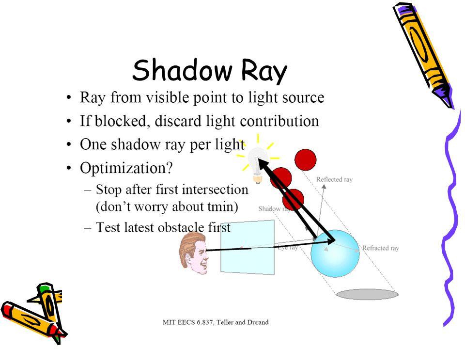 Shadow Maps