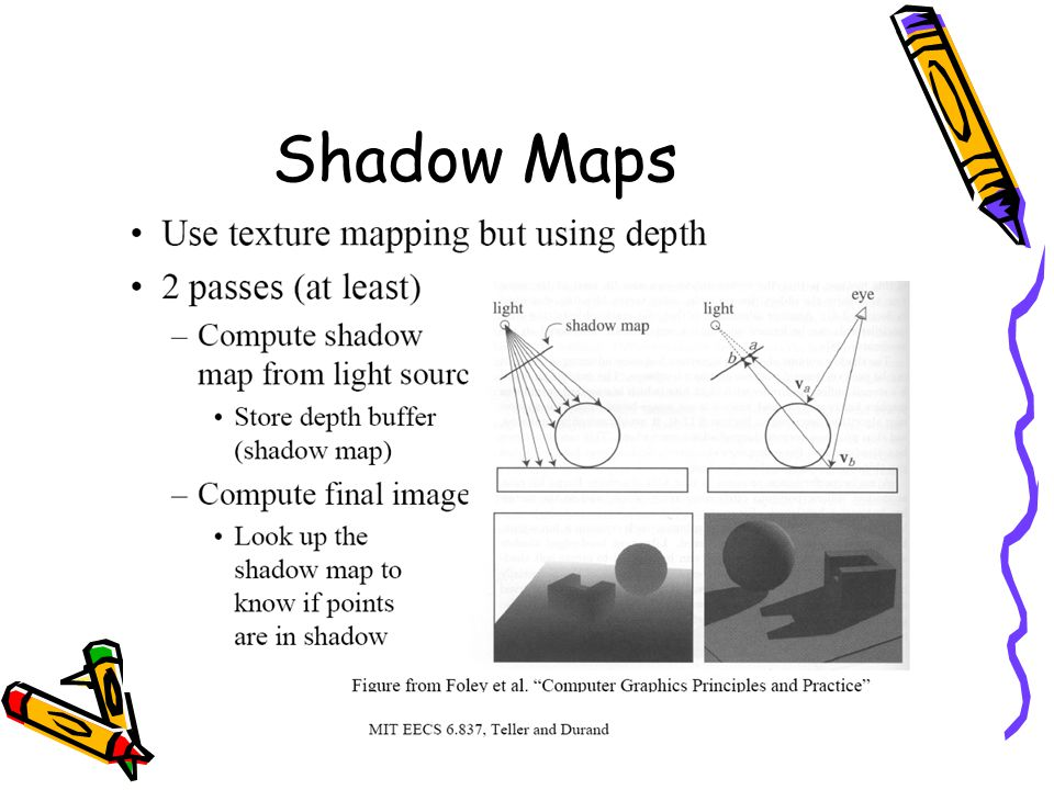 Shadow map look up