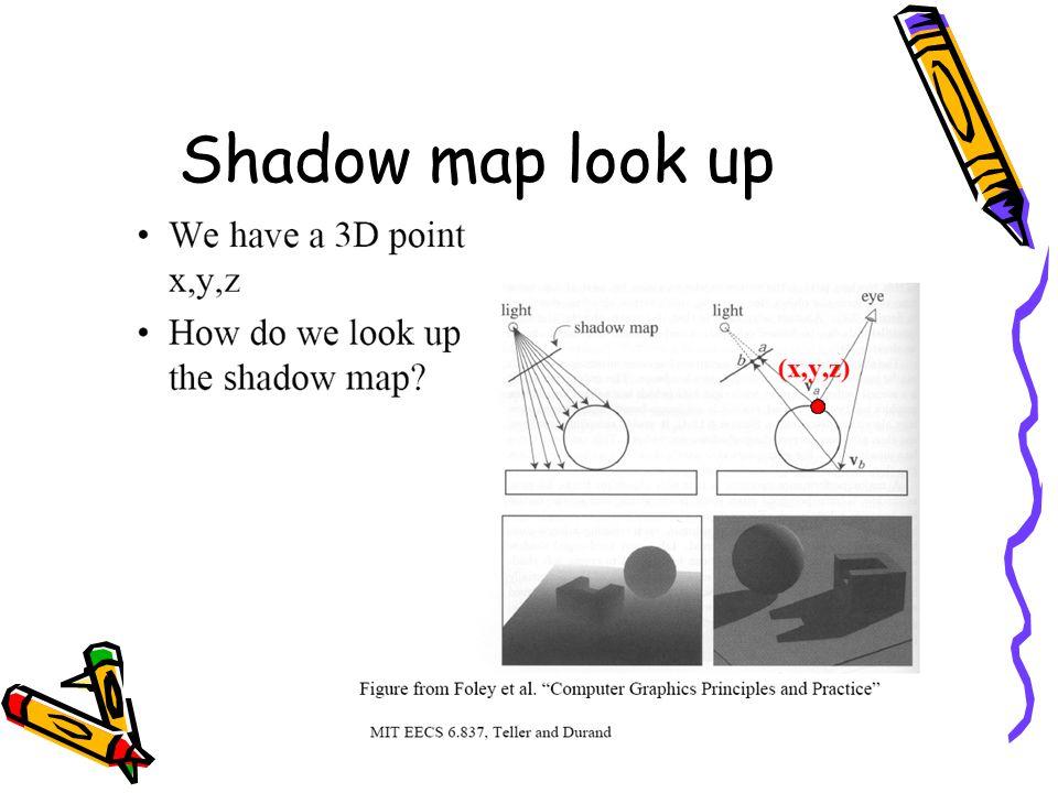 Shadow maps - renderman