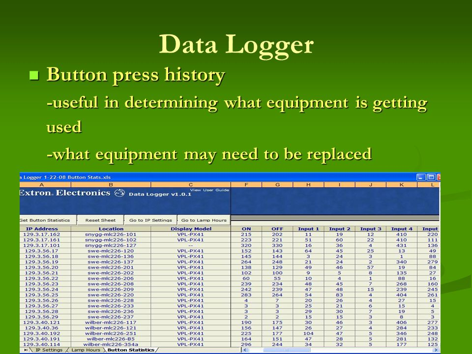 Data Logger Button press history Button press history -useful in determining what equipment is getting used -useful in determining what equipment is getting used -what equipment may need to be replaced -what equipment may need to be replaced