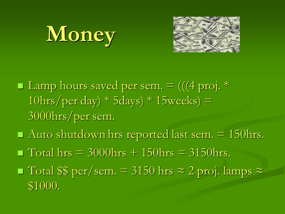 Money Lamp hours saved per sem. = (((4 proj.