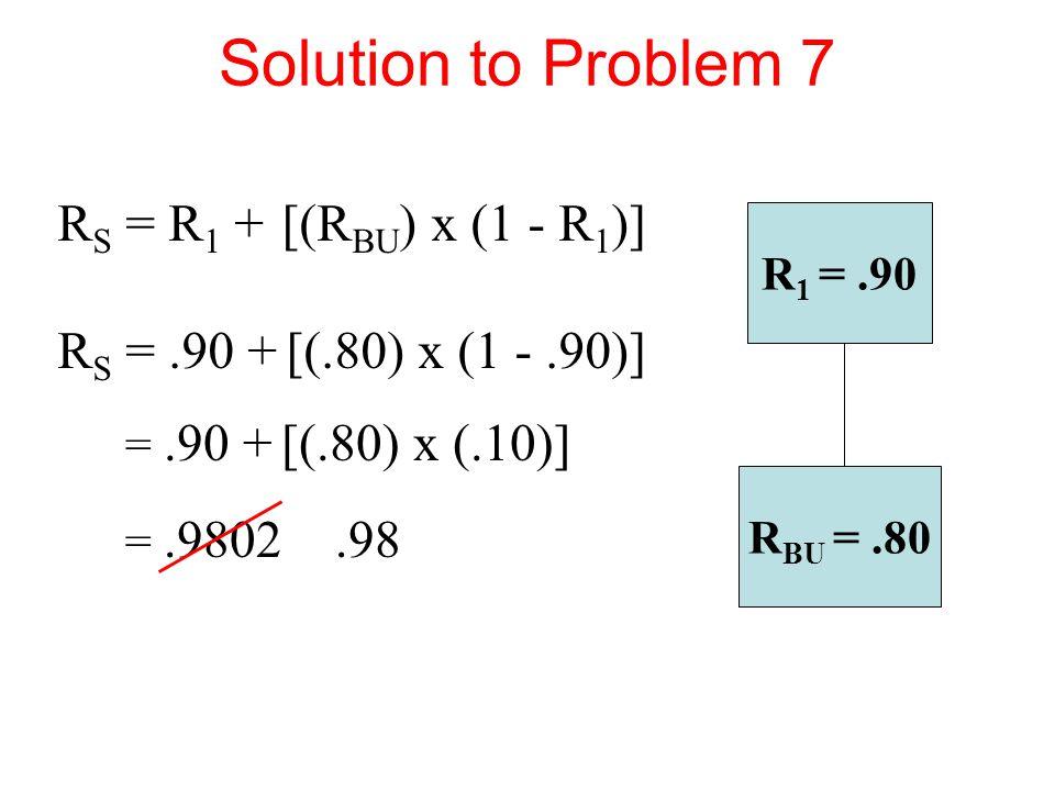 Solution to Problem 7 R BU =.80 R 1 =.90 R S = R 1 + [(R BU ) x (1 - R 1 )] R S =.90 + [(.80) x (1 -.90)] =.90 + [(.80) x (.10)] =.9802.98