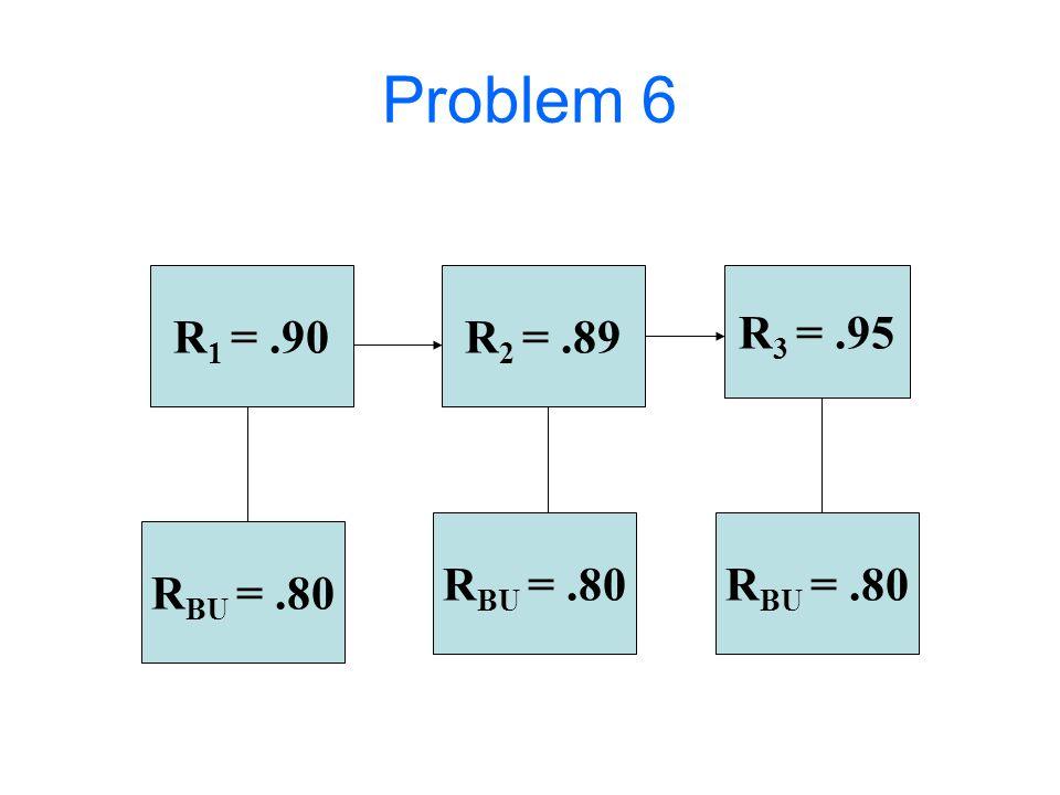 Problem 6 R BU =.80 R 1 =.90 R 3 =.95 R 2 =.89