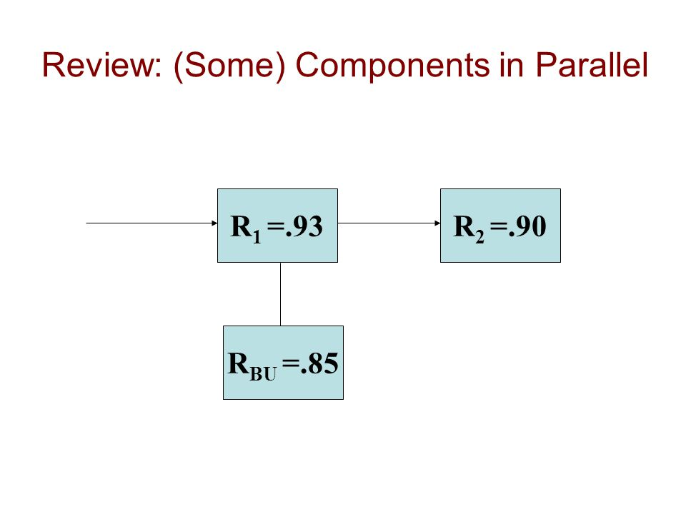 Review: (Some) Components in Parallel R 1 =.93 R BU =.85 R 2 =.90