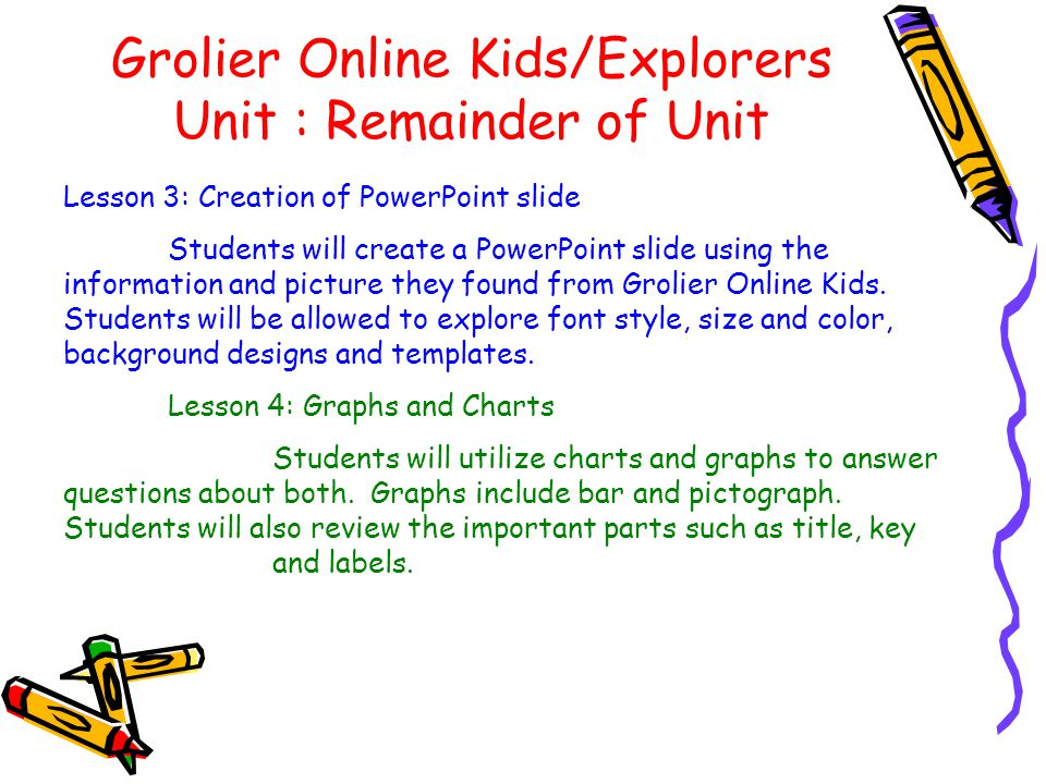Grolier Online Kids/Explorers Unit : Remainder of Unit Lesson 3: Creation of PowerPoint slide Students will create a PowerPoint slide using the information and picture they found from Grolier Online Kids.