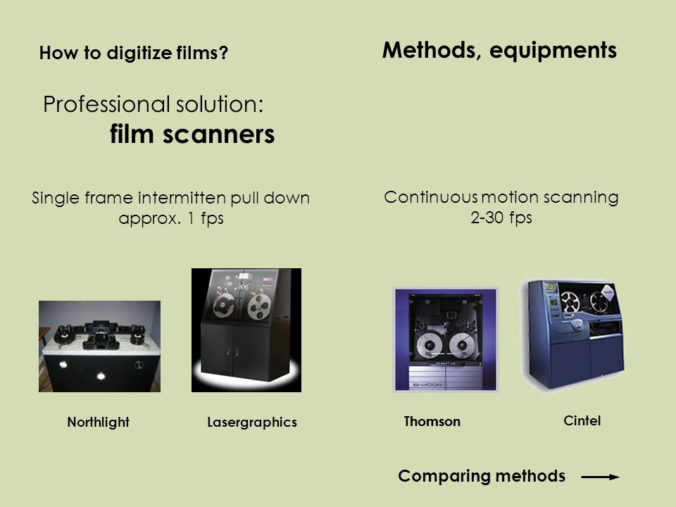 Methods, equipments Professional solution: film scanners Single frame intermitten pull down approx.