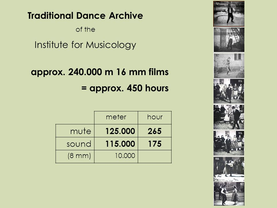 Traditional Dance Archive of the Institute for Musicology approx.