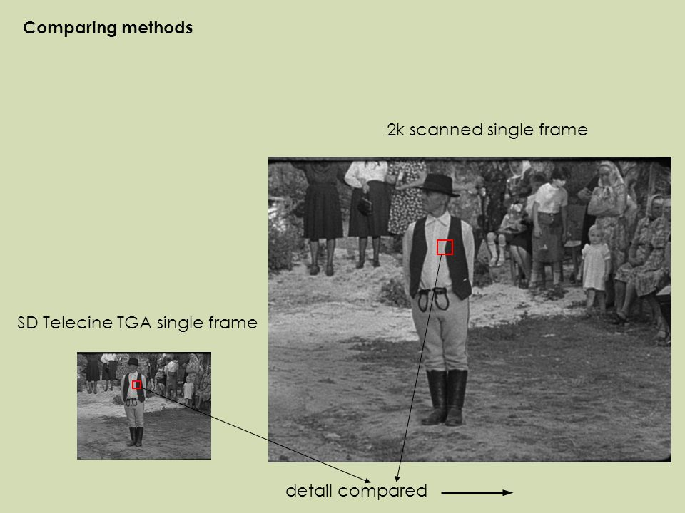 2k scanned single frame SD Telecine TGA single frame detail compared Comparing methods