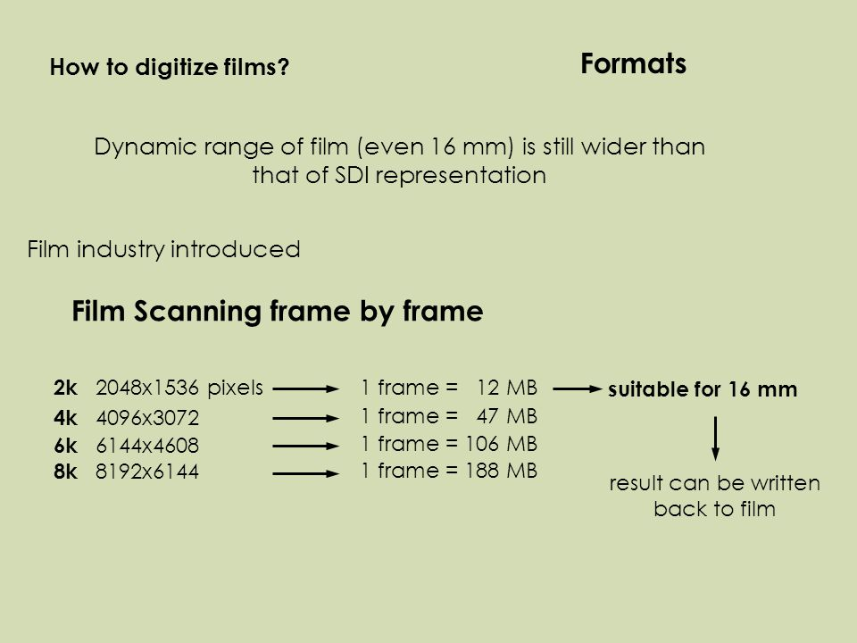 Film Scanning frame by frame 2k 2048x1536 pixels 1 frame = 12 MB 1 frame = 47 MB 1 frame = 106 MB 1 frame = 188 MB suitable for 16 mm Formats How to digitize films.