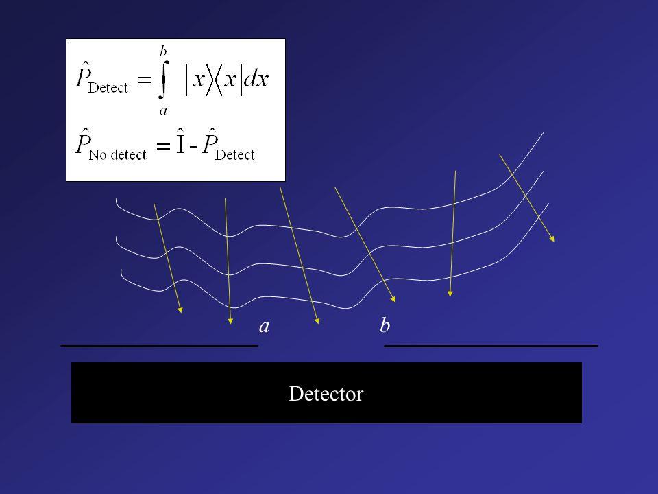 Detector ab