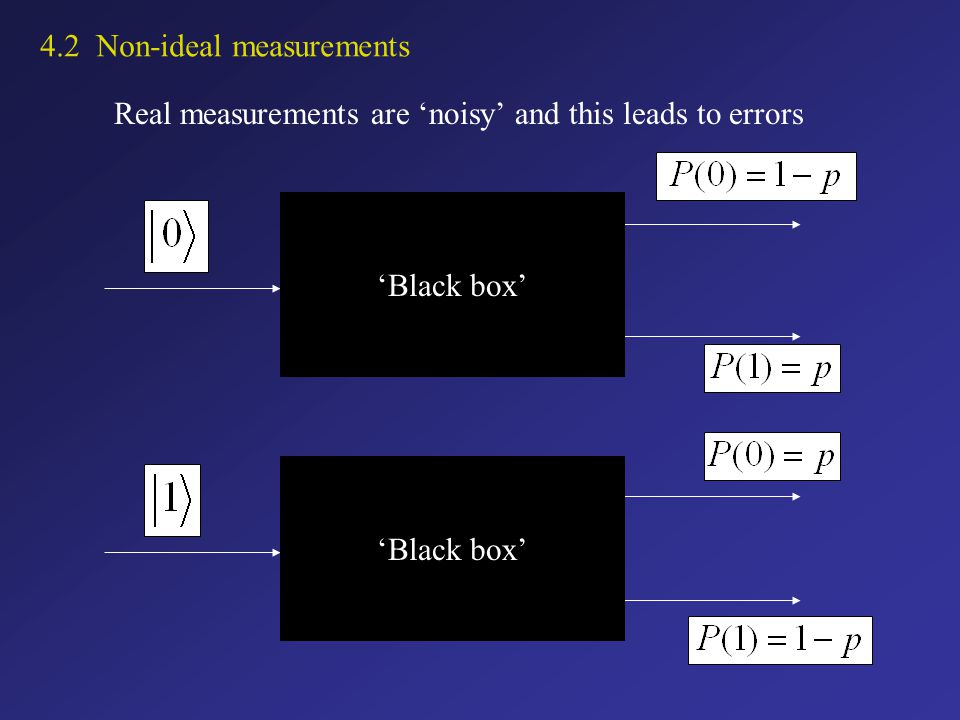 4.2 Non-ideal measurements Real measurements are 'noisy' and this leads to errors 'Black box'