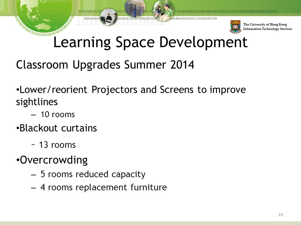 Learning Space Development 19 Classroom Upgrades Summer 2014 Lower/reorient Projectors and Screens to improve sightlines – 10 rooms Blackout curtains
