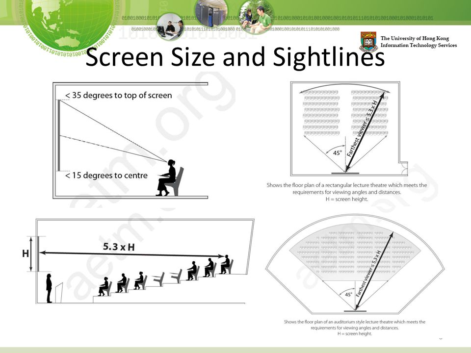 Screen Size and Sightlines 8