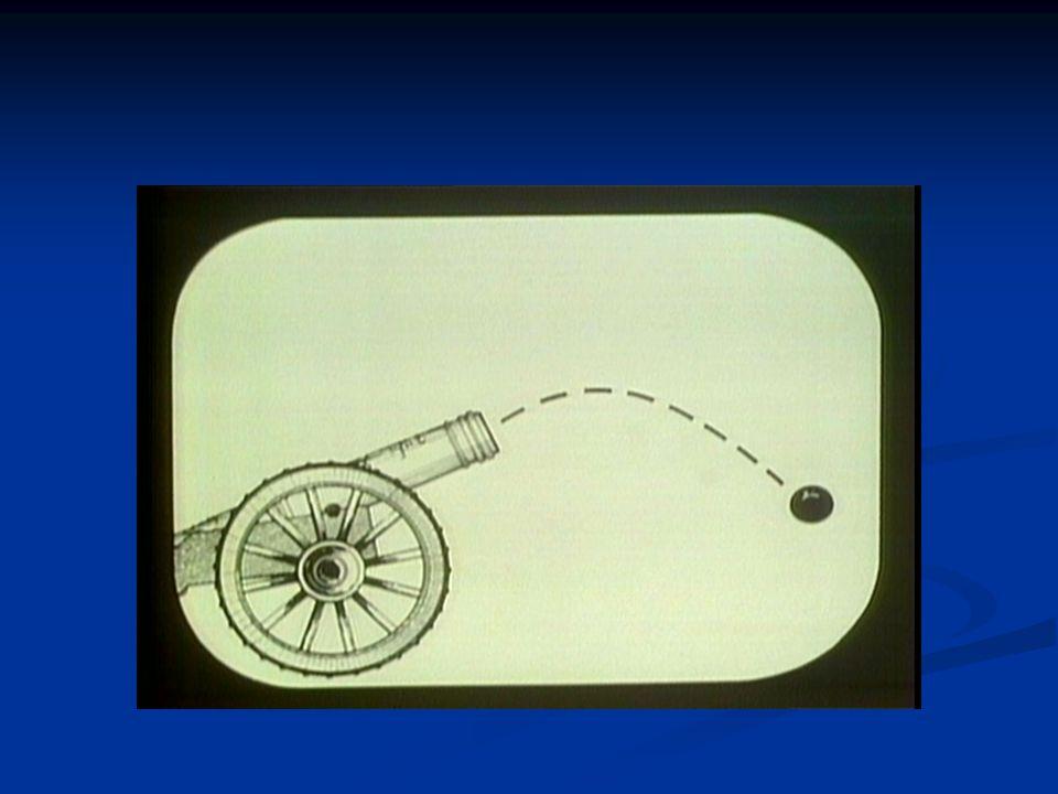 Projector - 1853