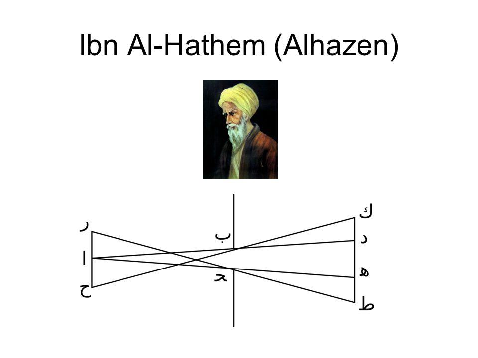 Ibn Al-Hathem (Alhazen)