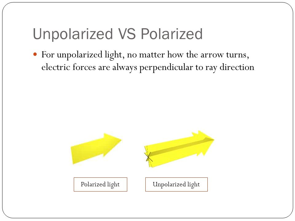 Unpolarized VS Polarized For unpolarized light, no matter how the arrow turns, electric forces are always perpendicular to ray direction Polarized lig