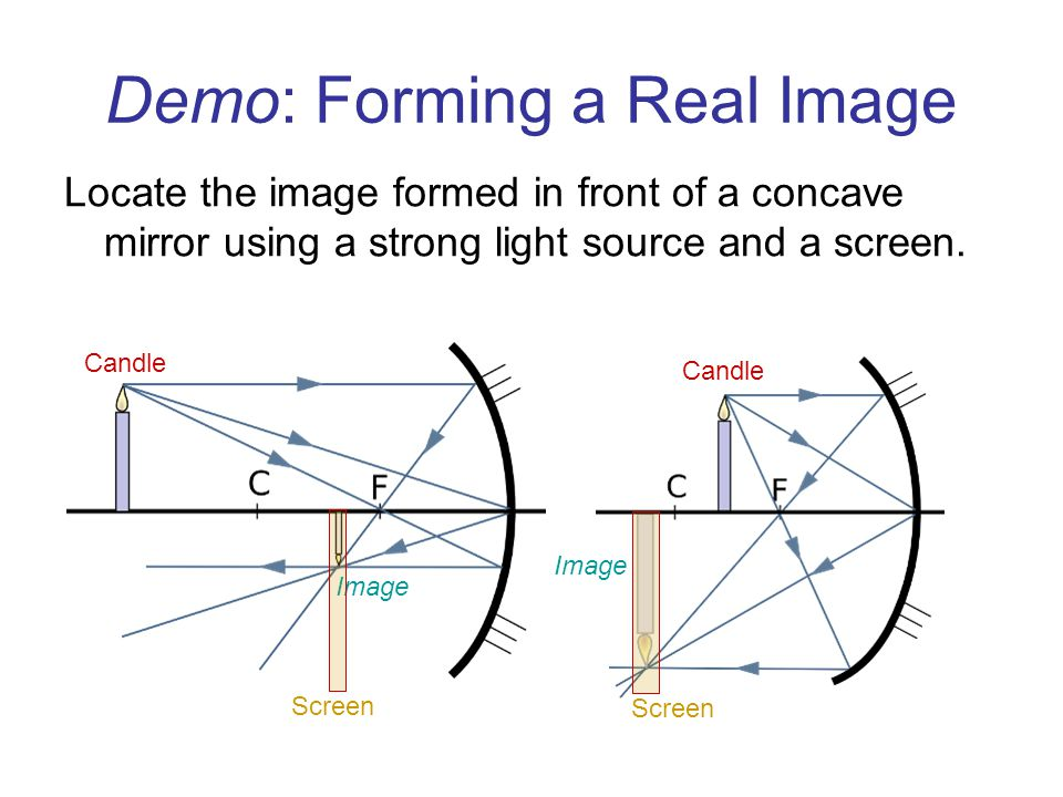 Demo: Forming a Real Image Locate the image formed in front of a concave mirror using a strong light source and a screen.