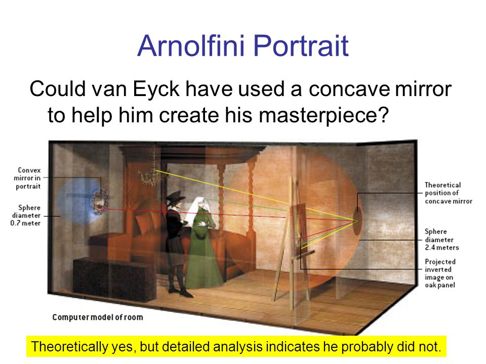 Arnolfini Portrait Could van Eyck have used a concave mirror to help him create his masterpiece.