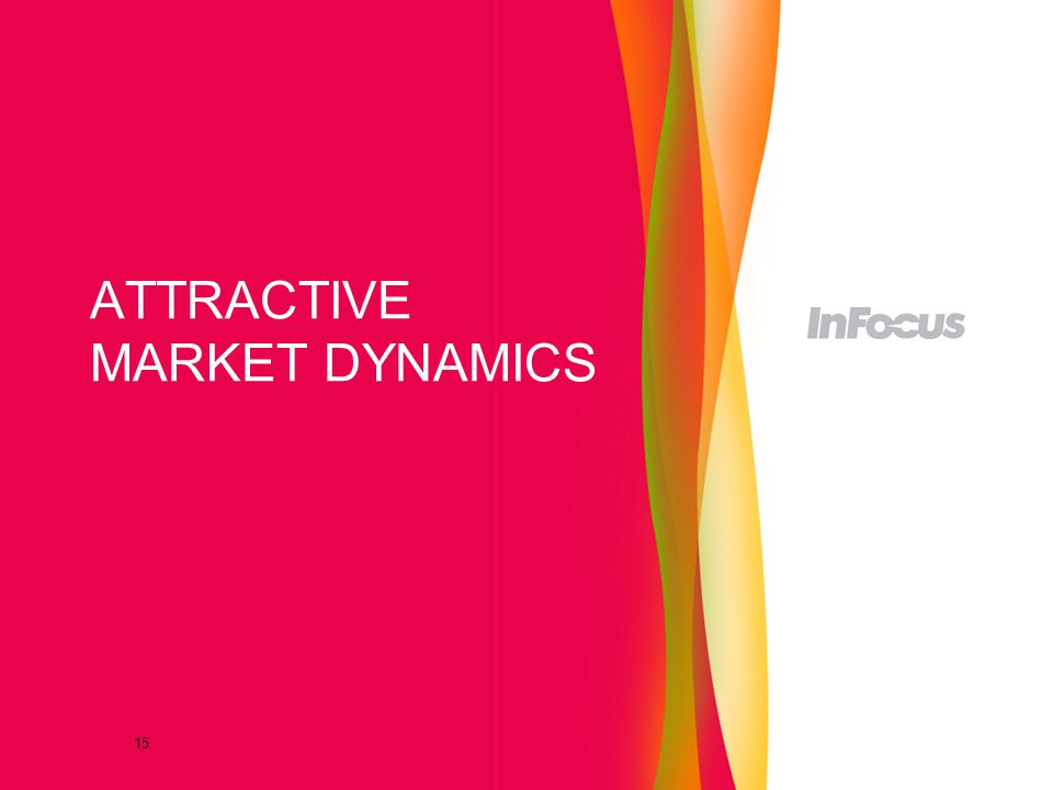 15 ATTRACTIVE MARKET DYNAMICS