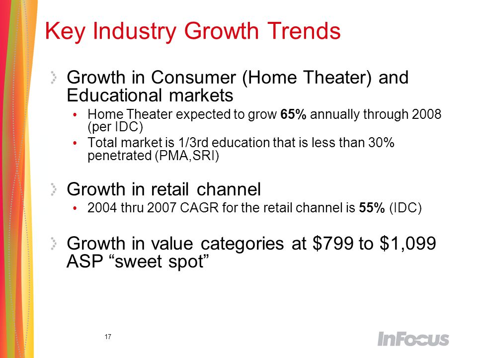 17 Key Industry Growth Trends Growth in Consumer (Home Theater) and Educational markets Home Theater expected to grow 65% annually through 2008 (per IDC) Total market is 1/3rd education that is less than 30% penetrated (PMA,SRI) Growth in retail channel 2004 thru 2007 CAGR for the retail channel is 55% (IDC) Growth in value categories at $799 to $1,099 ASP sweet spot
