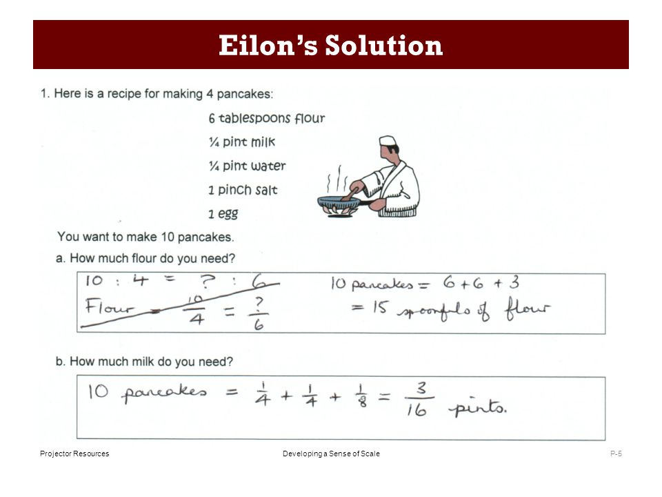 Developing a Sense of ScaleProjector Resources Eilon's Solution P-5