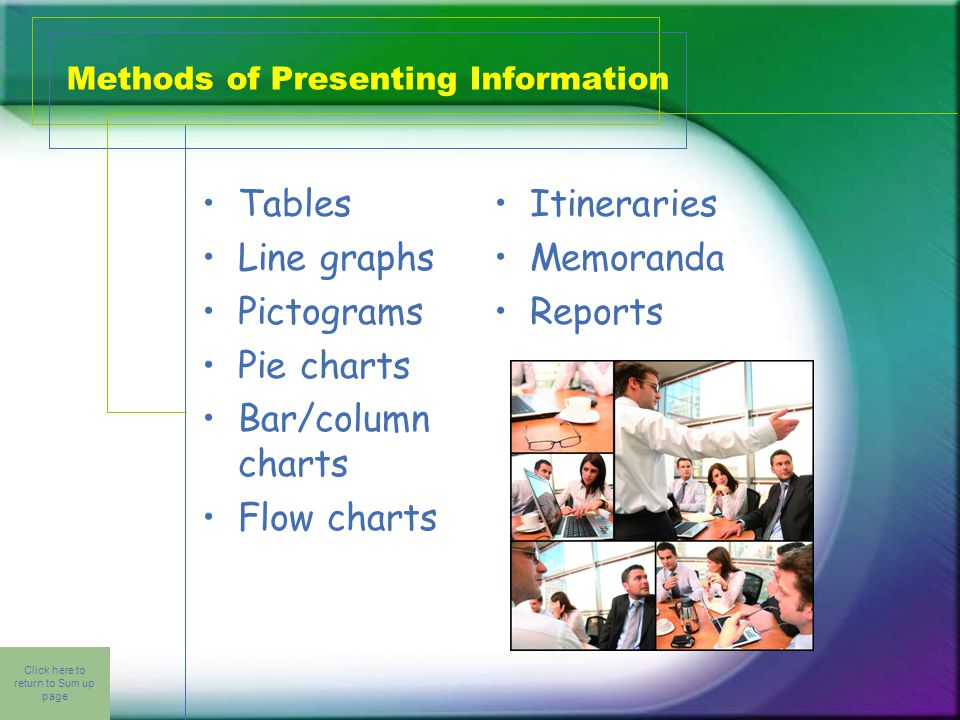 Click here to return to Sum up page Methods of Presenting Information Tables Line graphs Pictograms Pie charts Bar/column charts Flow charts Itineraries Memoranda Reports