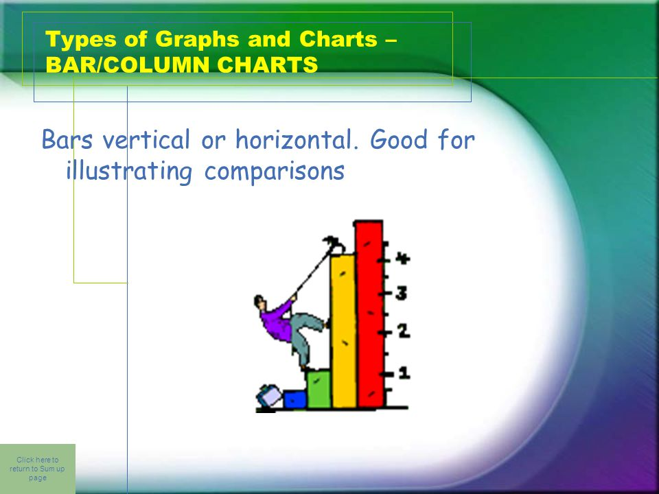 Click here to return to Sum up page Types of Graphs and Charts – BAR/COLUMN CHARTS Bars vertical or horizontal.