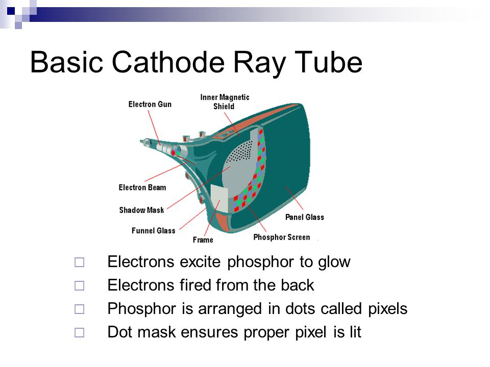 Basic Cathode Ray Tube  Electrons excite phosphor to glow  Electrons fired from the back  Phosphor is arranged in dots called pixels  Dot mask ens
