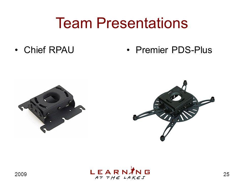 Team Presentations Chief RPAUPremier PDS-Plus 2009 25