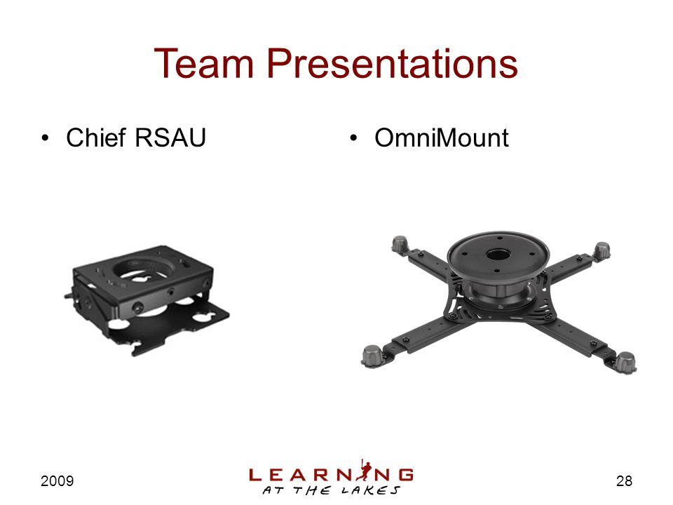 Team Presentations Chief RSAUOmniMount 2009 28