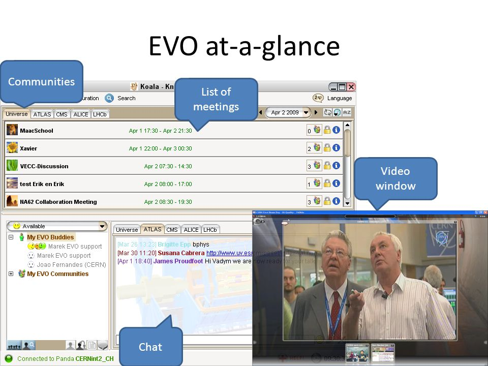 EVO at-a-glance Communities List of meetings Chat Video window