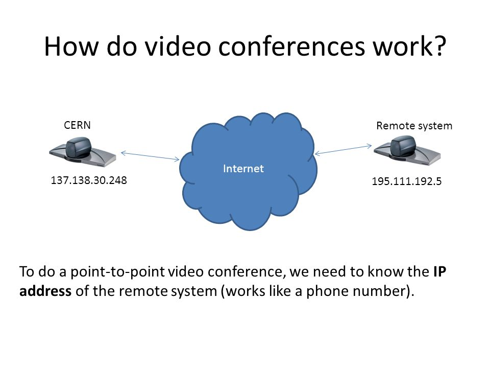 How do video conferences work.