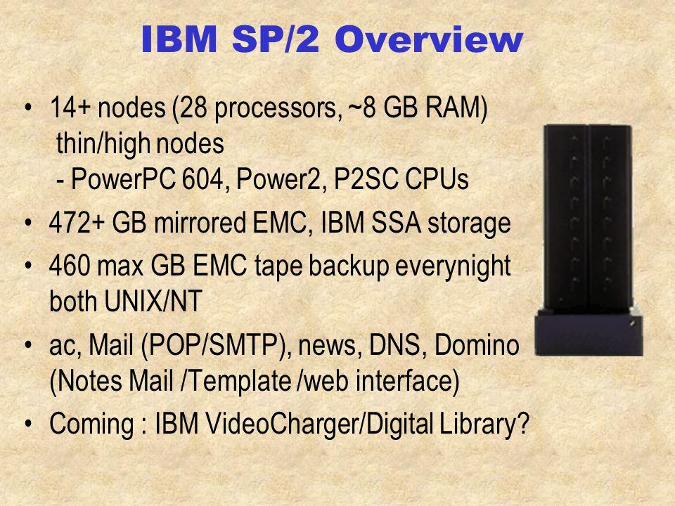 IBM SP/2 Reynolda 3/F