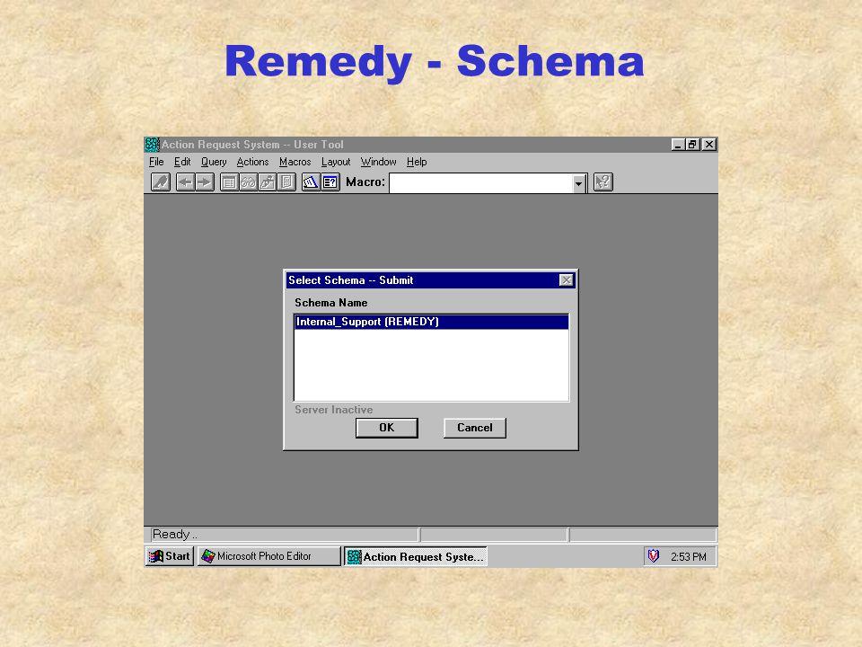 Remedy - Open
