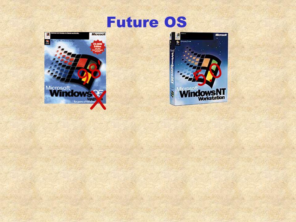 Future OS