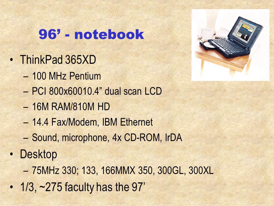 P2000 - Access 2000