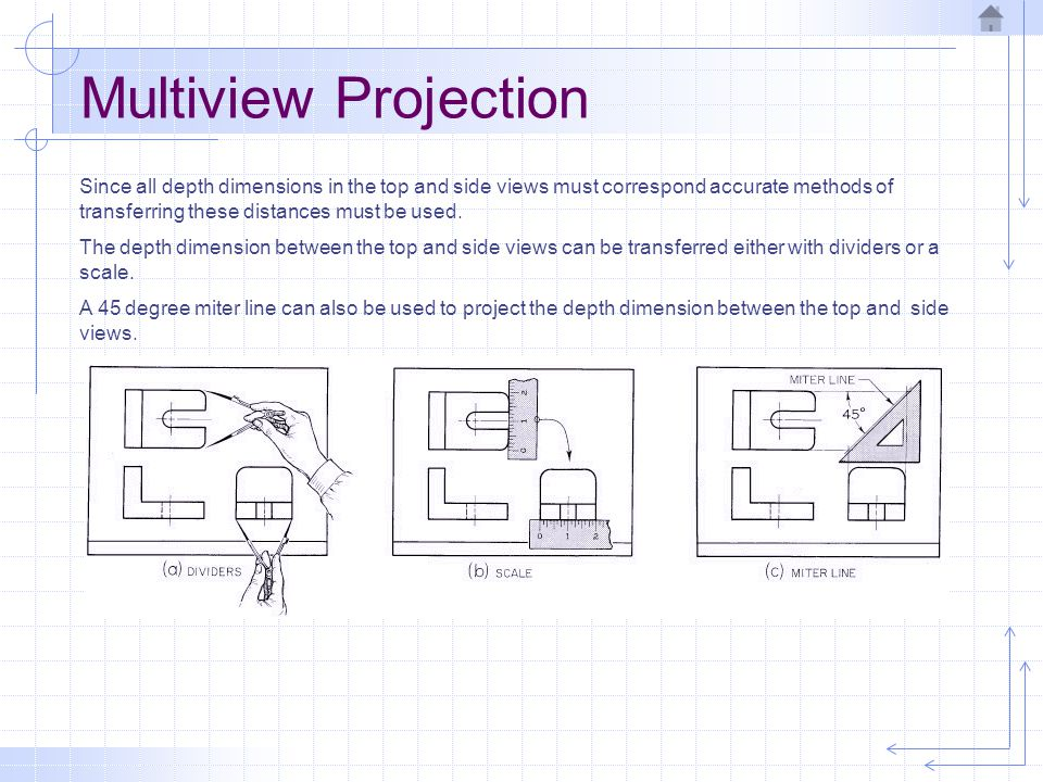 Multiview Projection Since all depth dimensions in the top and side views must correspond accurate methods of transferring these distances must be use