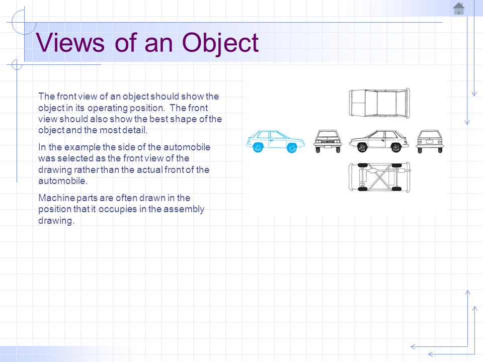Views of an Object The front view of an object should show the object in its operating position. The front view should also show the best shape of the