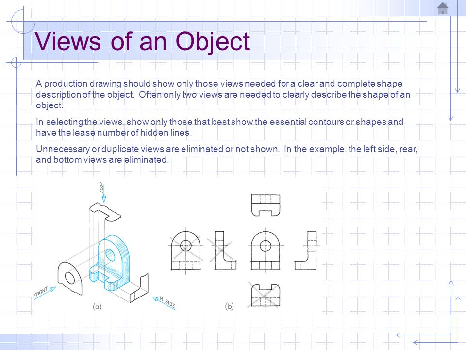 Views of an Object A production drawing should show only those views needed for a clear and complete shape description of the object. Often only two v