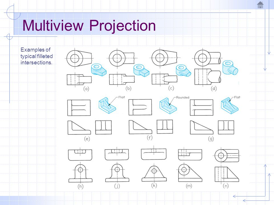 Multiview Projection Examples of typical filleted intersections.