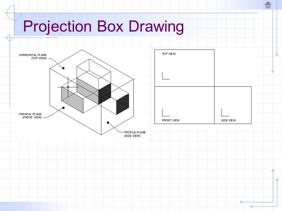 Projection Box Drawing
