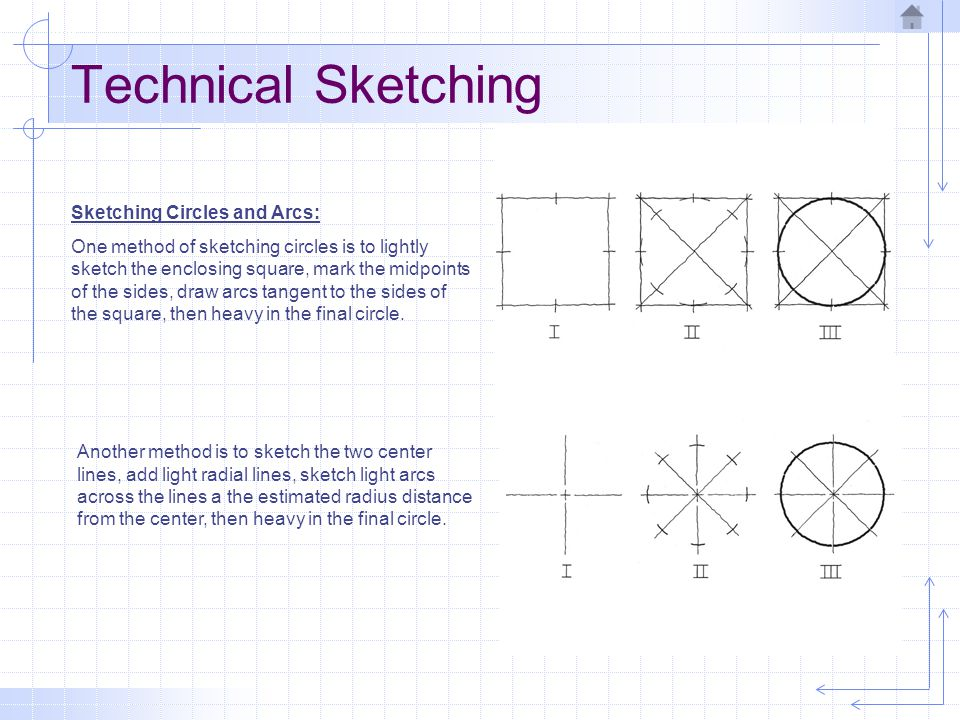 Technical Sketching Sketching Circles and Arcs: One method of sketching circles is to lightly sketch the enclosing square, mark the midpoints of the s